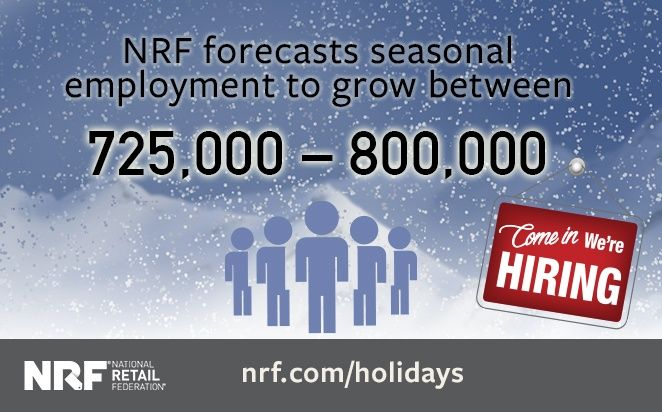 National Retail Federation stats -- Holiday 2014 Hiring Infographic