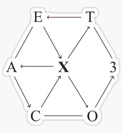 EXO EX'ACT Sticker