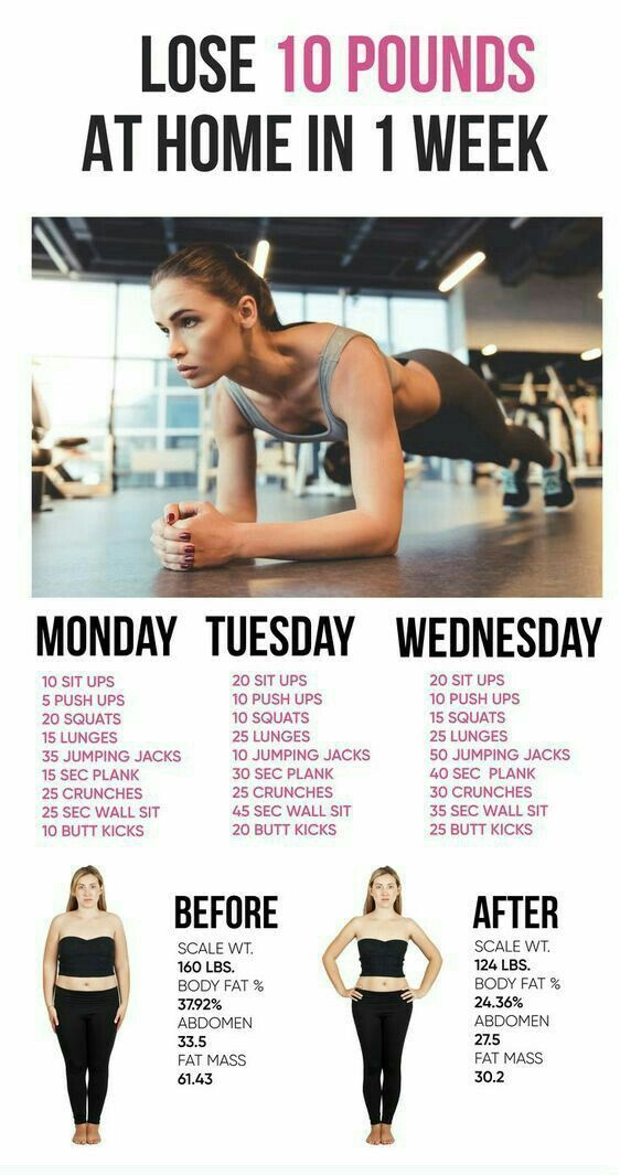 Lose 10 Pounds at home in 1wek