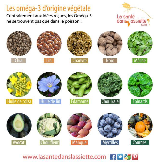 La Santé dans l'Assiette: Fiche pratique - Les Oméga-3 d'origine végétale