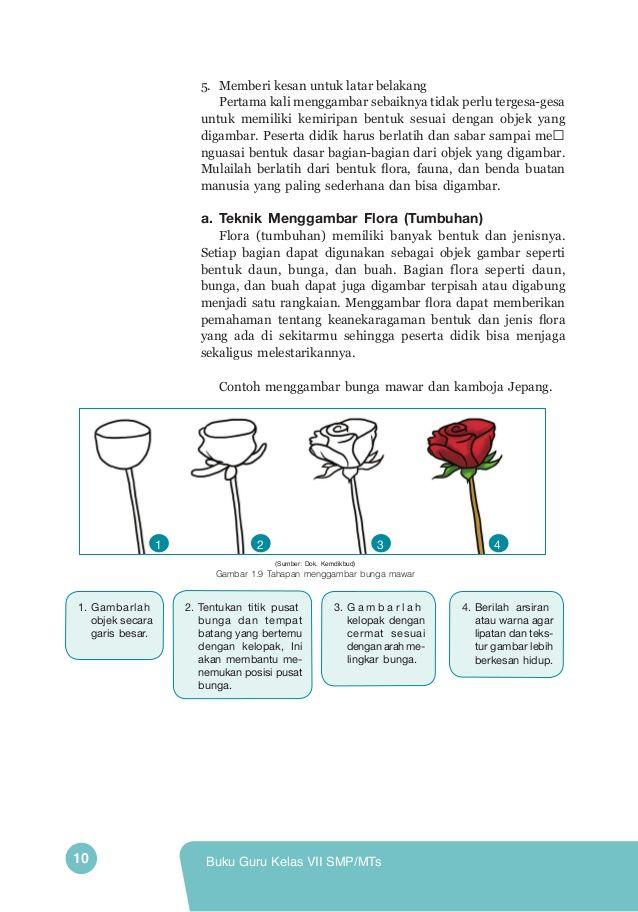 Cara Mewarnai Gambar Flora Https Ift Tt 3joqnne Di 2020 Flora Gambar Pendidikan