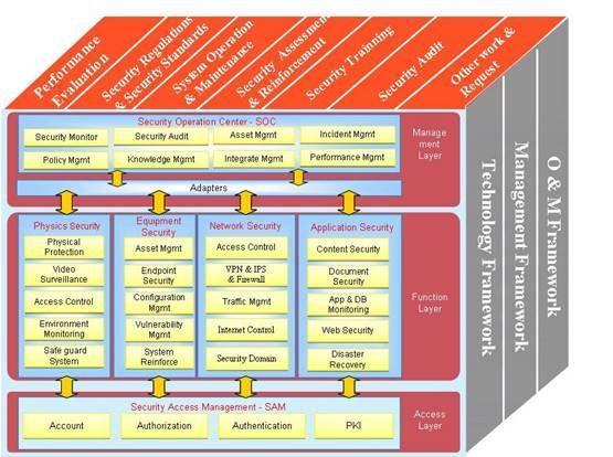 Overview - ZTE Corporation