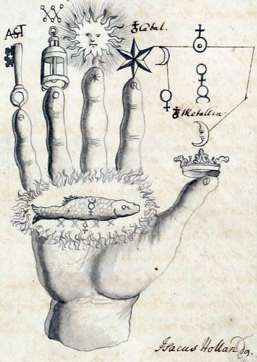 Alchemical manuscript. [box 04]  FromManly Palmer Hall's Collection.
