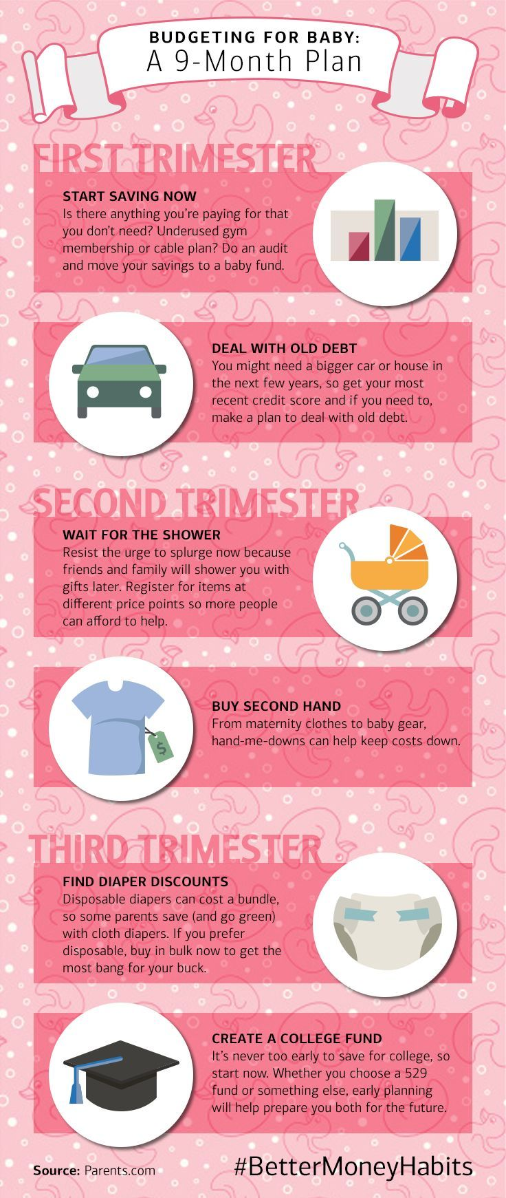 Congrats! You're having a baby. The good news is that you have 9 months to build #BetterMoneyHabits. Here are a few money-saving tips to try in each trimester so you'll be more than ready to welcome your new addition. Save Money on Baby #baby save money having a baby