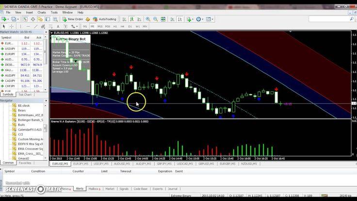 Binary options strategy 5 minutes 15 min no loss acord drag2death csgo betting