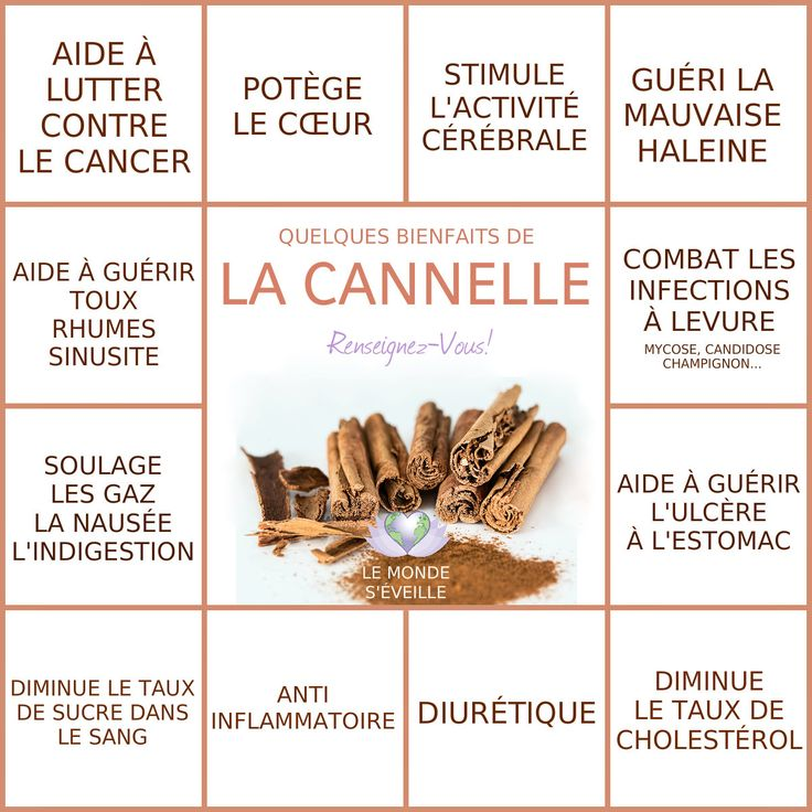 Quelques Bienfaits de la Cannelle <3 Some Health Benefits of Cinnamon :Treats bad breath - Fights cancer - Reduces blood sugar levels - Lowers cholesterol - Helps cure cough, colds, sinusitis - Protects the heart - Boosts brain activity - Fights yeast infections - Treats stomach ulcers - Alleviates gas, nausea and indigestion - Anti-inflammatory - Diuretic <3 www.lemondeseveille.com