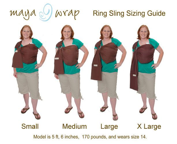 Ring Sling Sizing