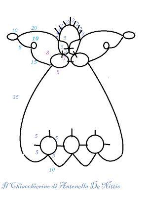 Il Chiacchierino di Antonella De Nittis: Schema dell'angioletto