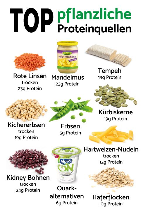 Auf was Du bei einer veganen Ernährung und Muskelaufbau ohne tierische Produkte achten solltest, erfährst Du im folgendem Artikel.