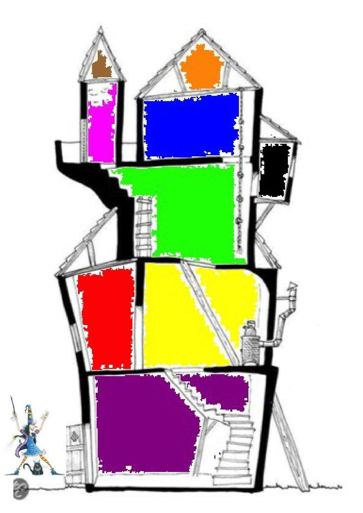 Taal en kleurenspel. Elke kleuter krijgt een kasteel en afzonderlijke prentjes. Ze mogen elkaars prent niet zien (tussenschot). Een kleuter vertelt en legt prentjes in een kamer,andere kleuter luistert en legt de prentjes op de juiste plaats. Vb. Helmer zit in de gele kamer, de toverstok ligt in de bruine kamer,... Nadien tussenschot wegnemen en controleren.