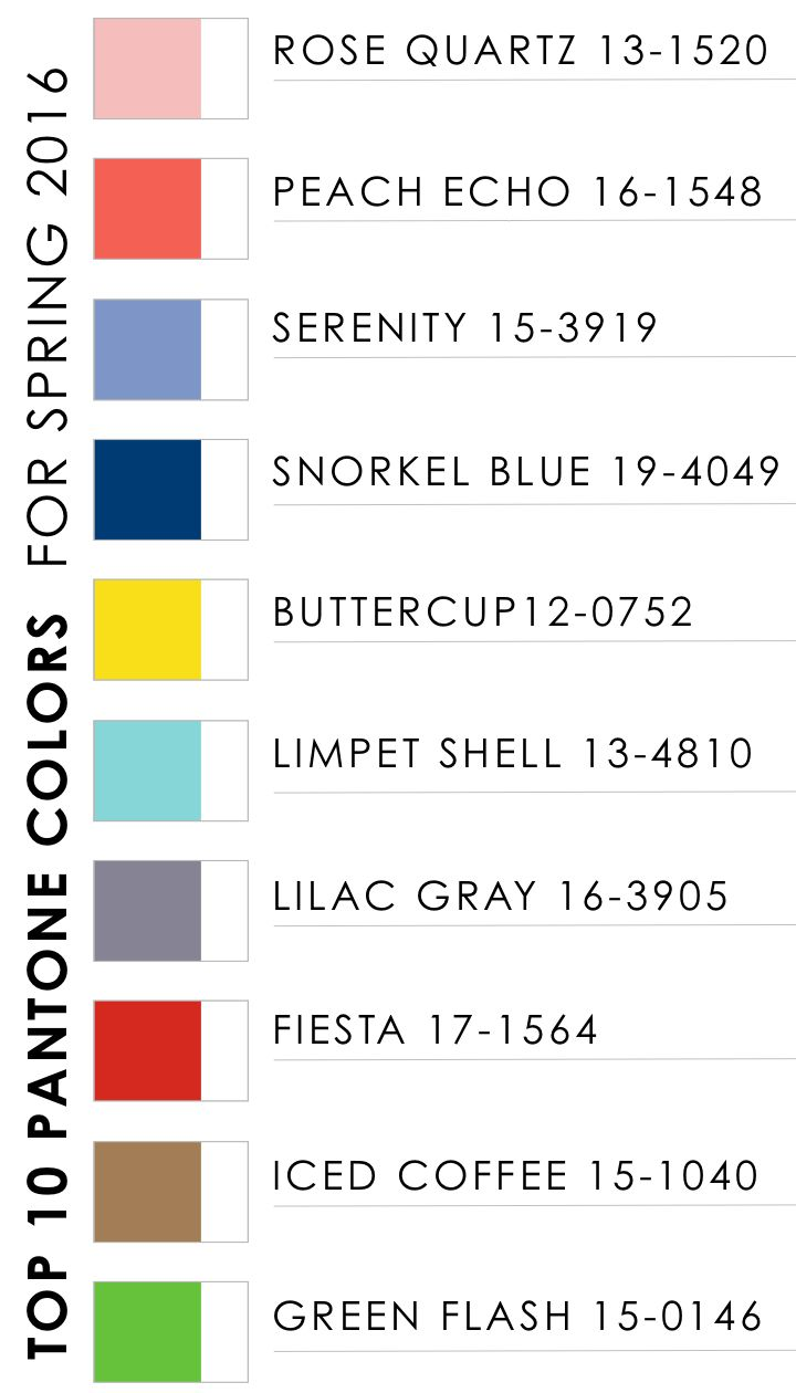 Top 10 Pantone Colors for Spring 2016