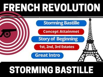 who stormed the bastille july 14 1789