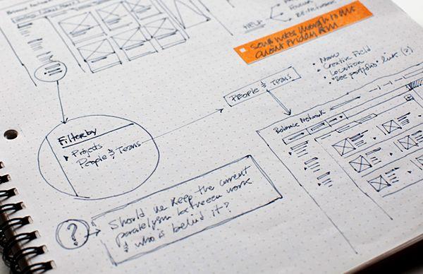 Cuaderno punteado para bocetos