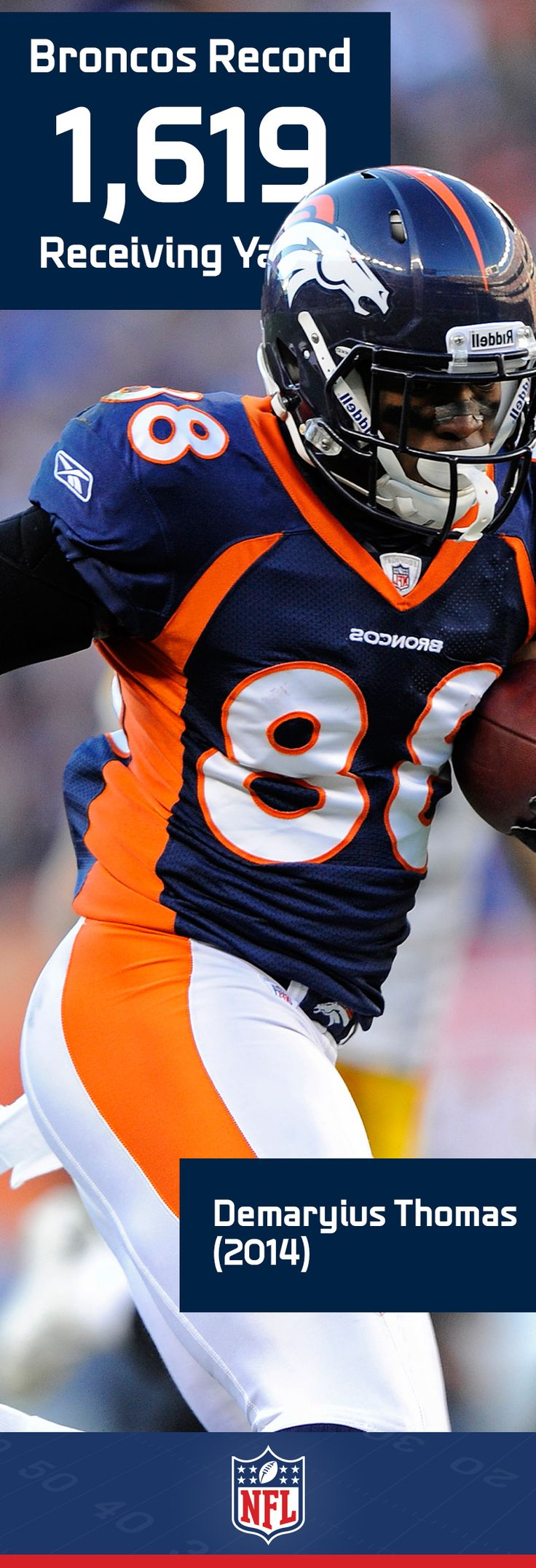 Receiver Demaryius Thomas lit up the league and set a Broncos record with 1,619 receiving yards in 2014. 226 of those yards came in one game against the Cards last October – another franchise record.