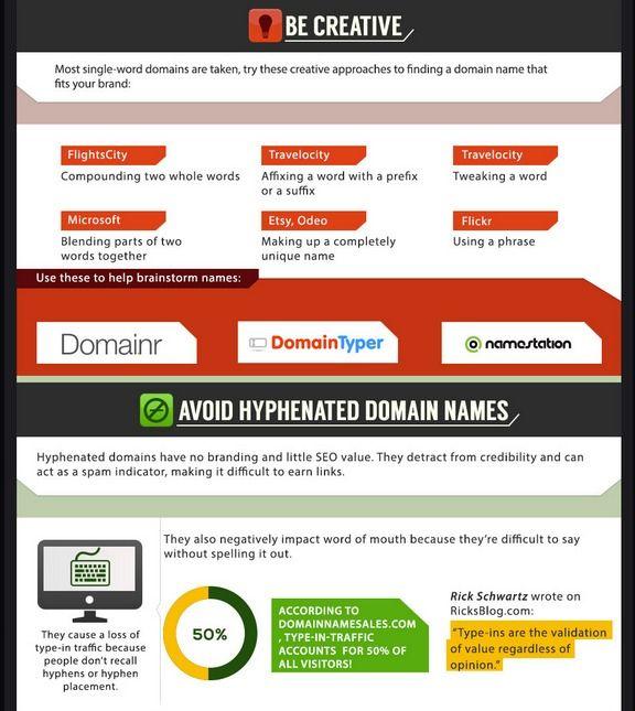Infographic: hoe kies je een domeinnaam voor je website?: Je Website