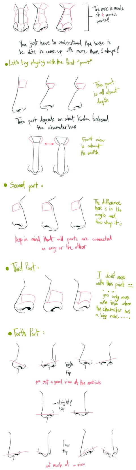 Nose Tutorial? by ~awrugro on deviantART