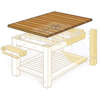 How To Build A Butcher Block Counter Island