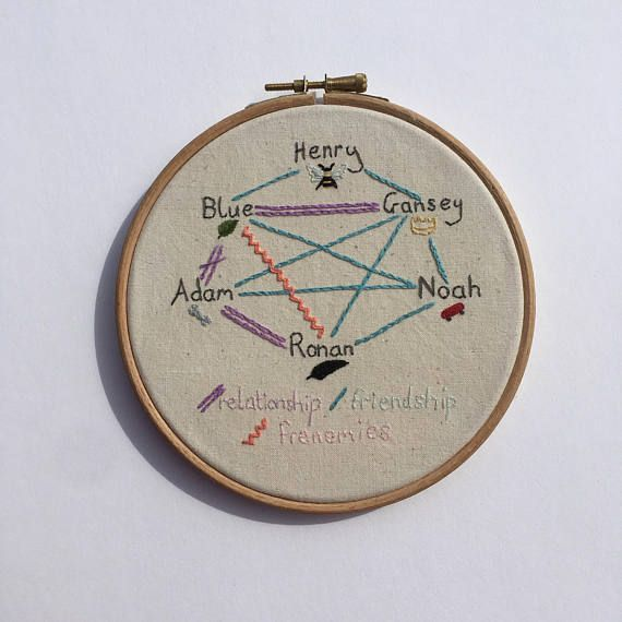 The Gangsey Character Web  Hand Embroidered Hoop: Blue Adam