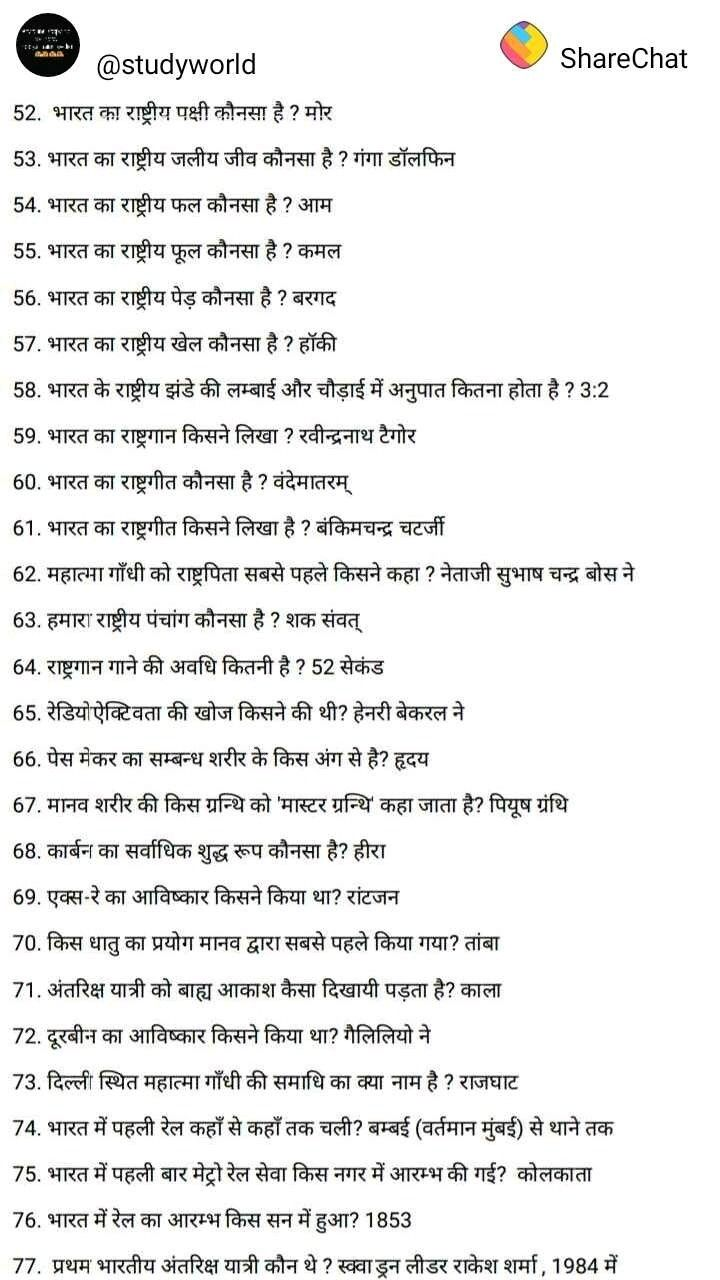 Very Important Gernal Knowledge General Knowledge Facts Gk