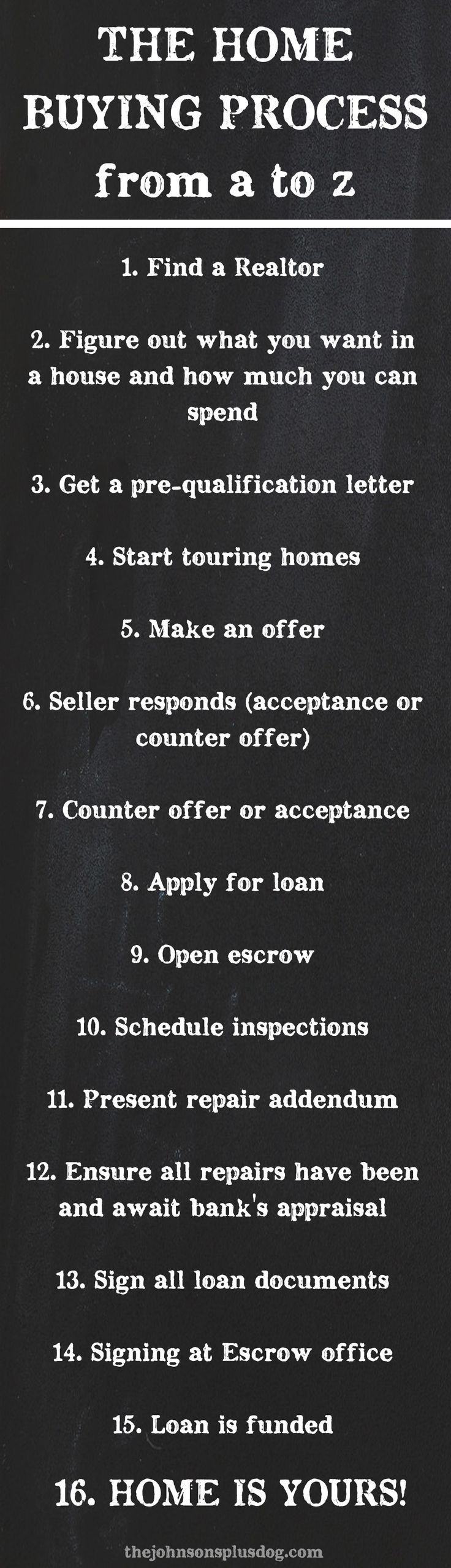 The Home Buying Process from A to Z   the johnsons plus dog buying a home #homeowner #buyahome #realestate buying first home