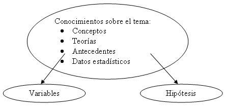Planificación de la investigación cuantitativa (página 2) - Monografias.com