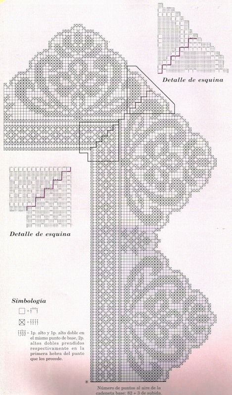 Filet crochet edging diagram..
