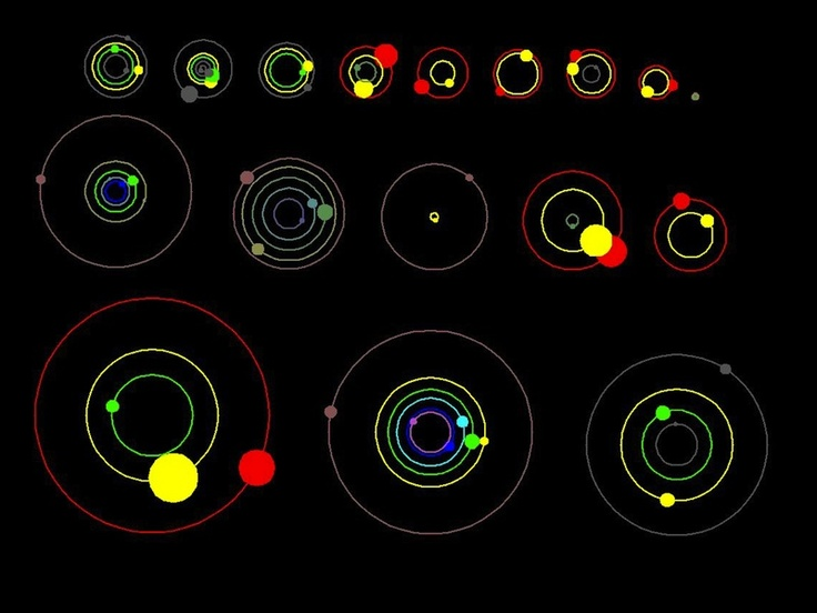 solar system with exoplanets - photo #34