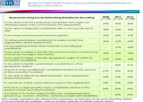 22 best HR Outsourcing images on Pinterest Apps, Asia and Assessment - human resource management job description