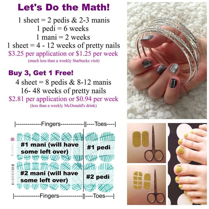 Jamberry nails--Jamberry on a budget?  Let's do the math!