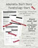 Adaptable Short Story Chart (adaptable to all works of fiction)
