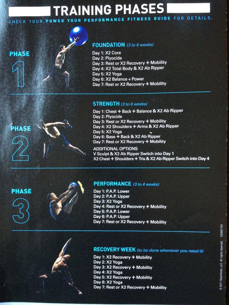 Best 25 P90x3 Schedule Ideas On P90x Workout Schedule P90x