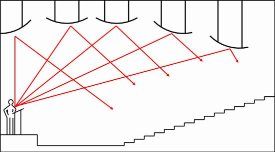 Noise Control and Room Acoustics in Building Design   Sponsored by Kinetics Noise Control   Originally published in September 2012   Archite...