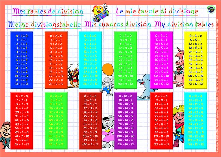 Division table chart 1 100 division table chart 1 100 - Tables de multiplications a imprimer ...