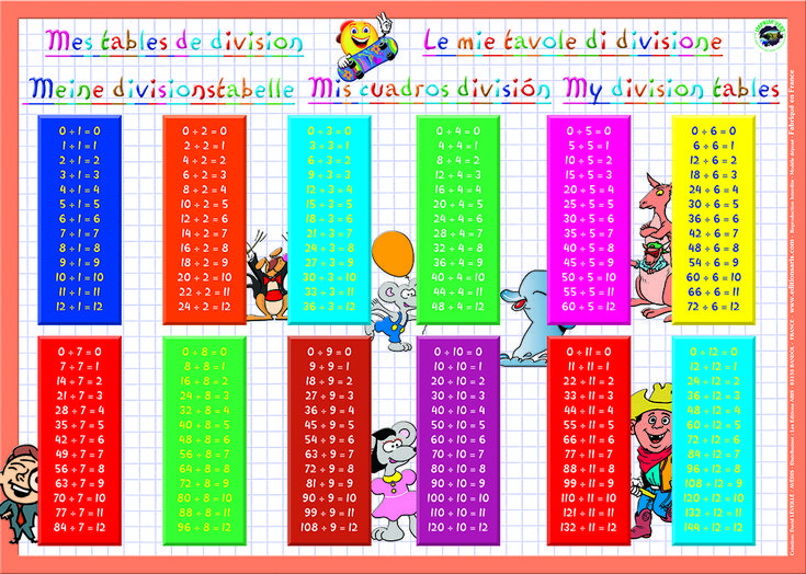 Division table chart 1 100 division table chart 1 100 for Table de 100