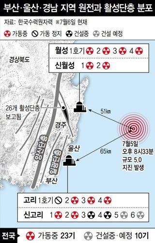 '최대 원전벨트'에 닥친 지진 공포 : 사회일반 : 사회 : 뉴스 : 한겨레
