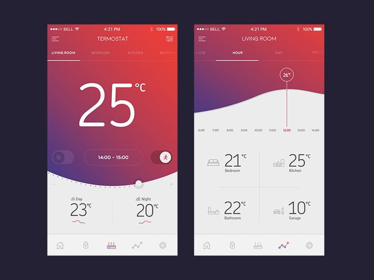 Hi guys, here is my concept for termostat app With @Ondrej Kostolňák we decided design for fun some same apps.  Check the fullsize