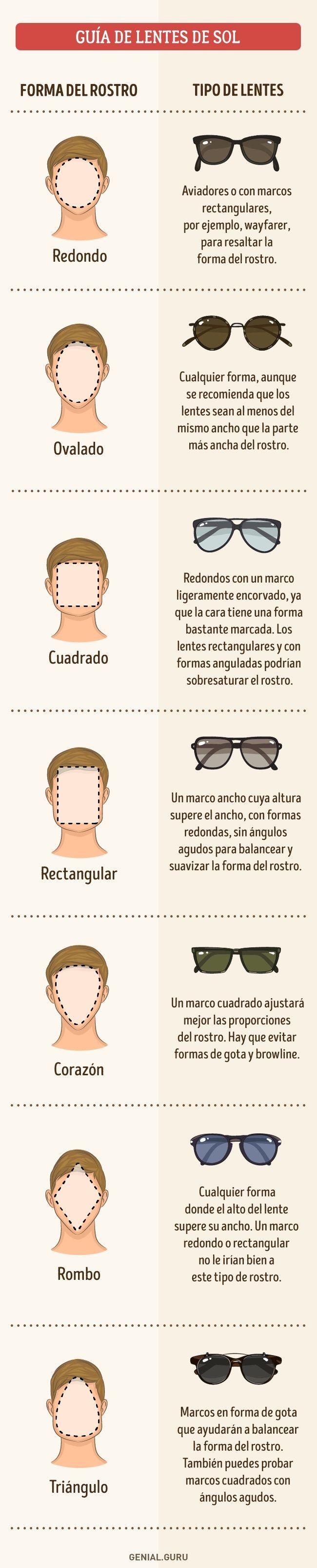 Guía de lentes de sol