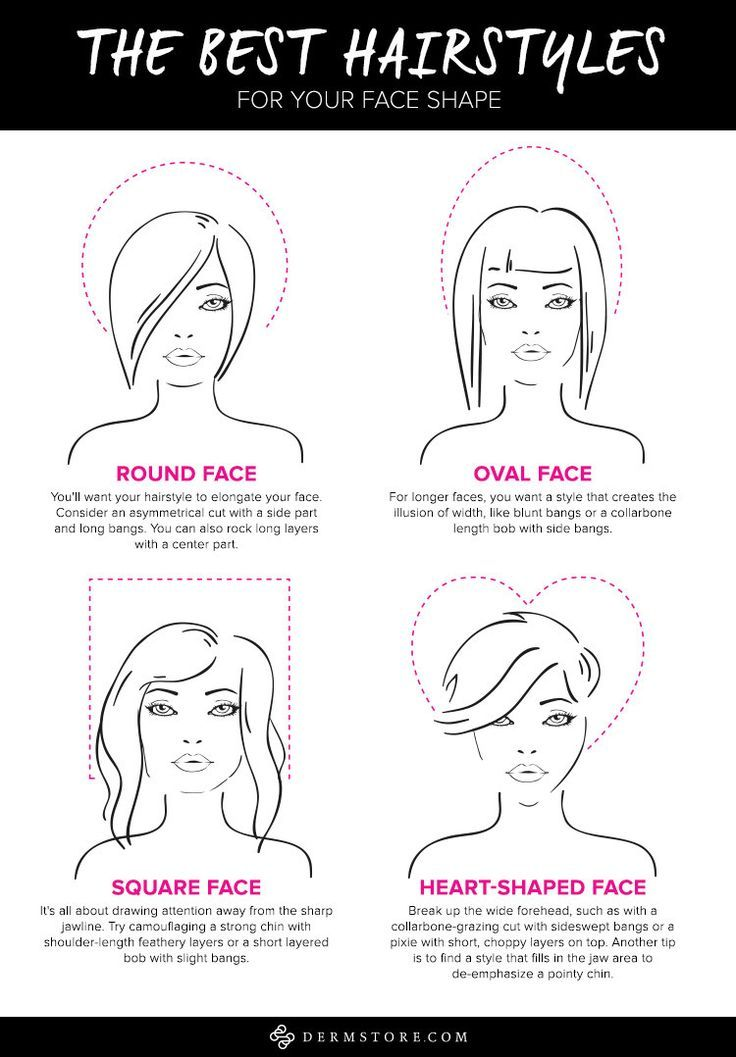 What S The Best Hairstyle For Your Face Shape Heart Face Shape Heart Shaped Face Hairstyles Face Shape Hairstyles