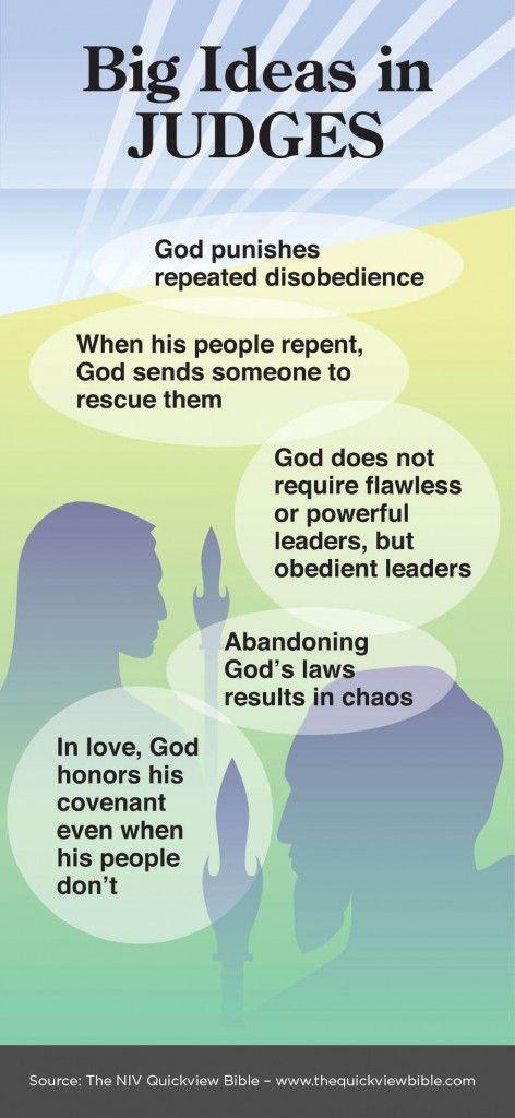 Judges | Illustrated Online Bible Study