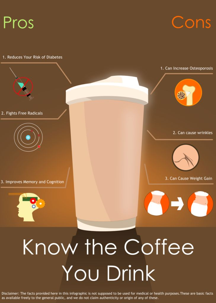 Know your coffee better