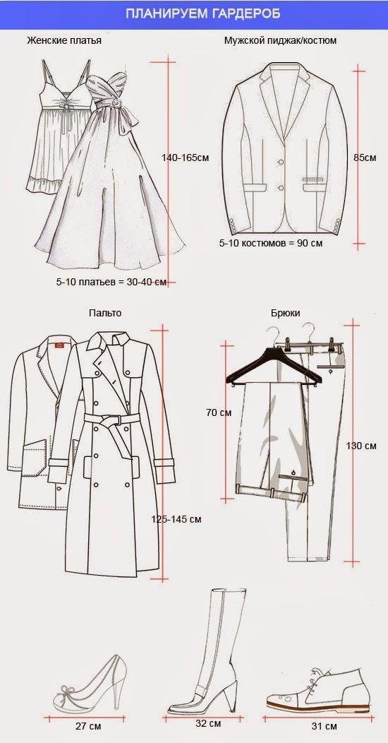 Как правильно спланировать гардеробную комнату. Правила планировки и зонирования