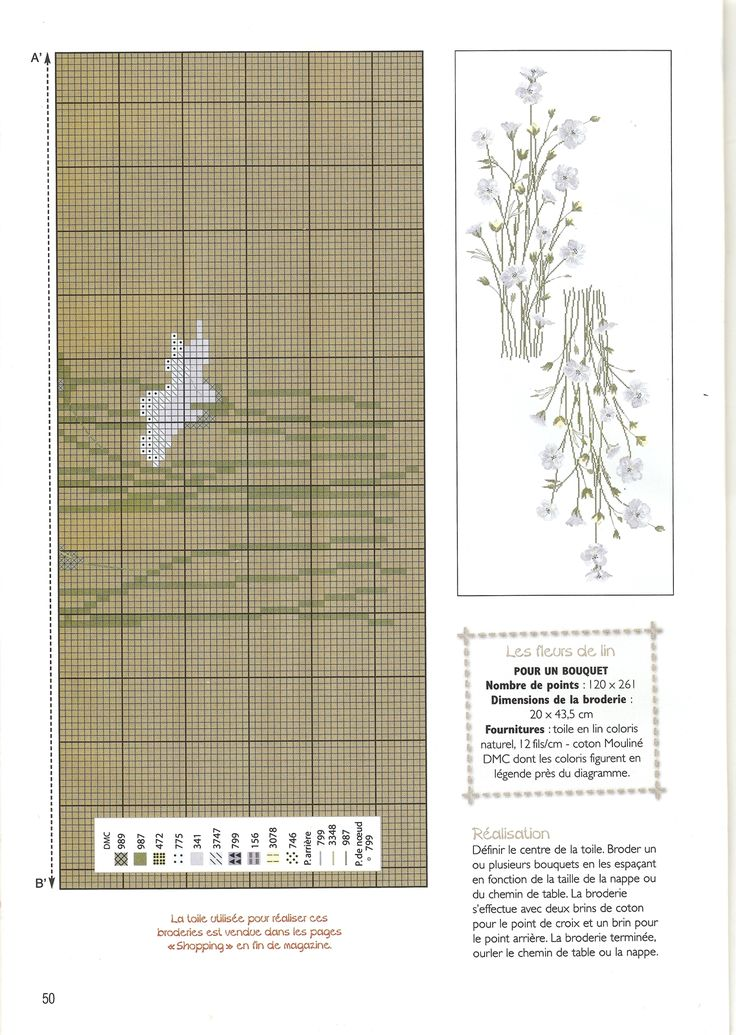 mag. POINT DE CROIX 91