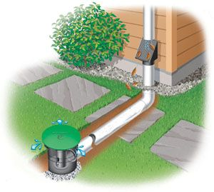 1000 Ideas About Foundation Drainage On Pinterest