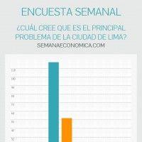 Infographic: Encuesta semanal