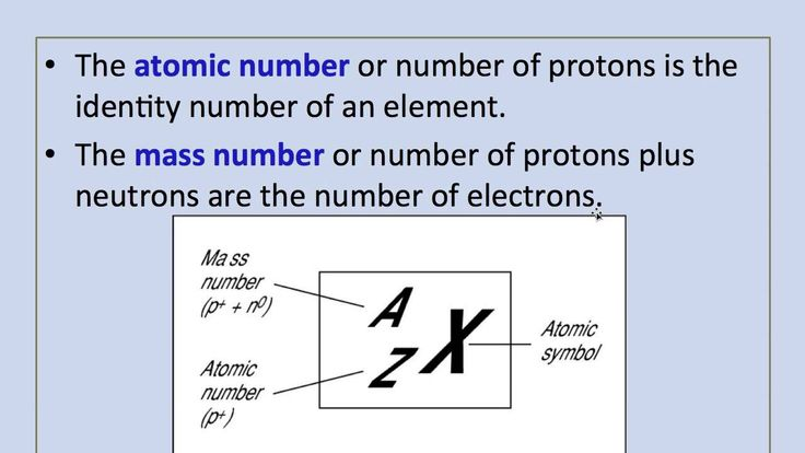 Image result for atomic number definition