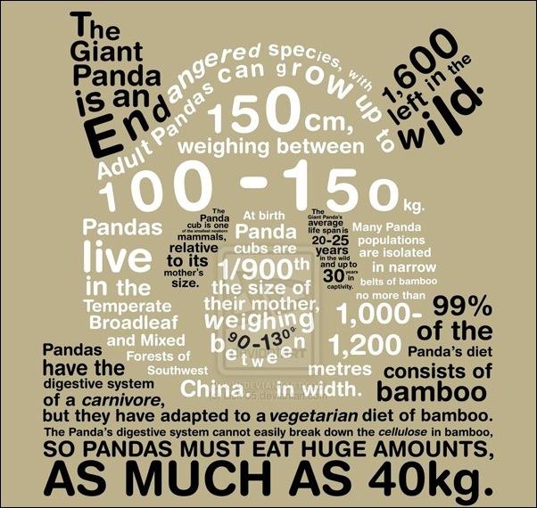 Panda Facts In The Shape Of A Panda Save The Pandas