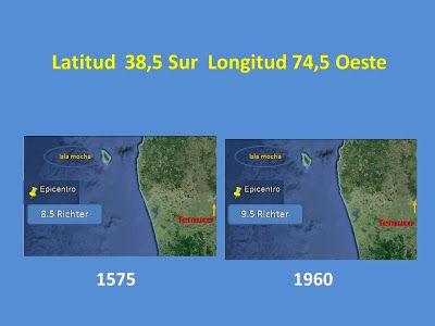Gestión de Terremotos.: El mismo Epicentro para  los terremotos de 1575 y ...