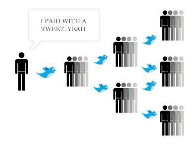 Libros electrónicos y pago social : un novedoso modelo de comercialización y difusión. #socialmedia #marketingdigital
