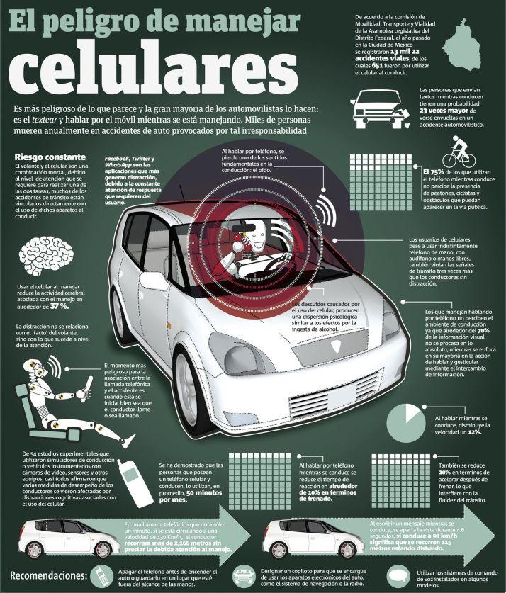 El peligro del móvil #infografia #infographic #internet