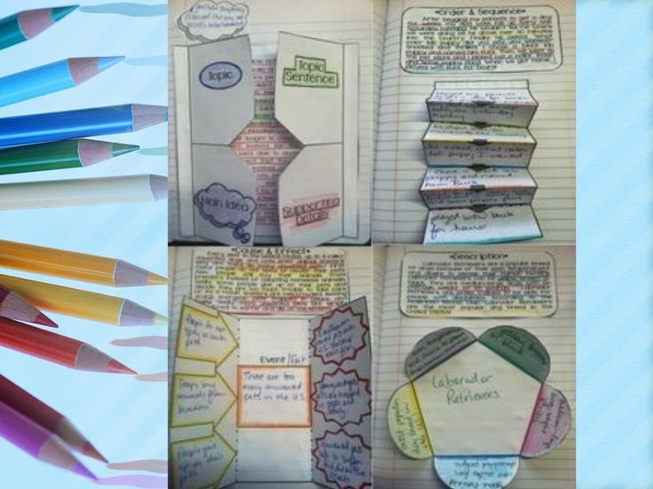 Interactive student notebooks a lance 2013